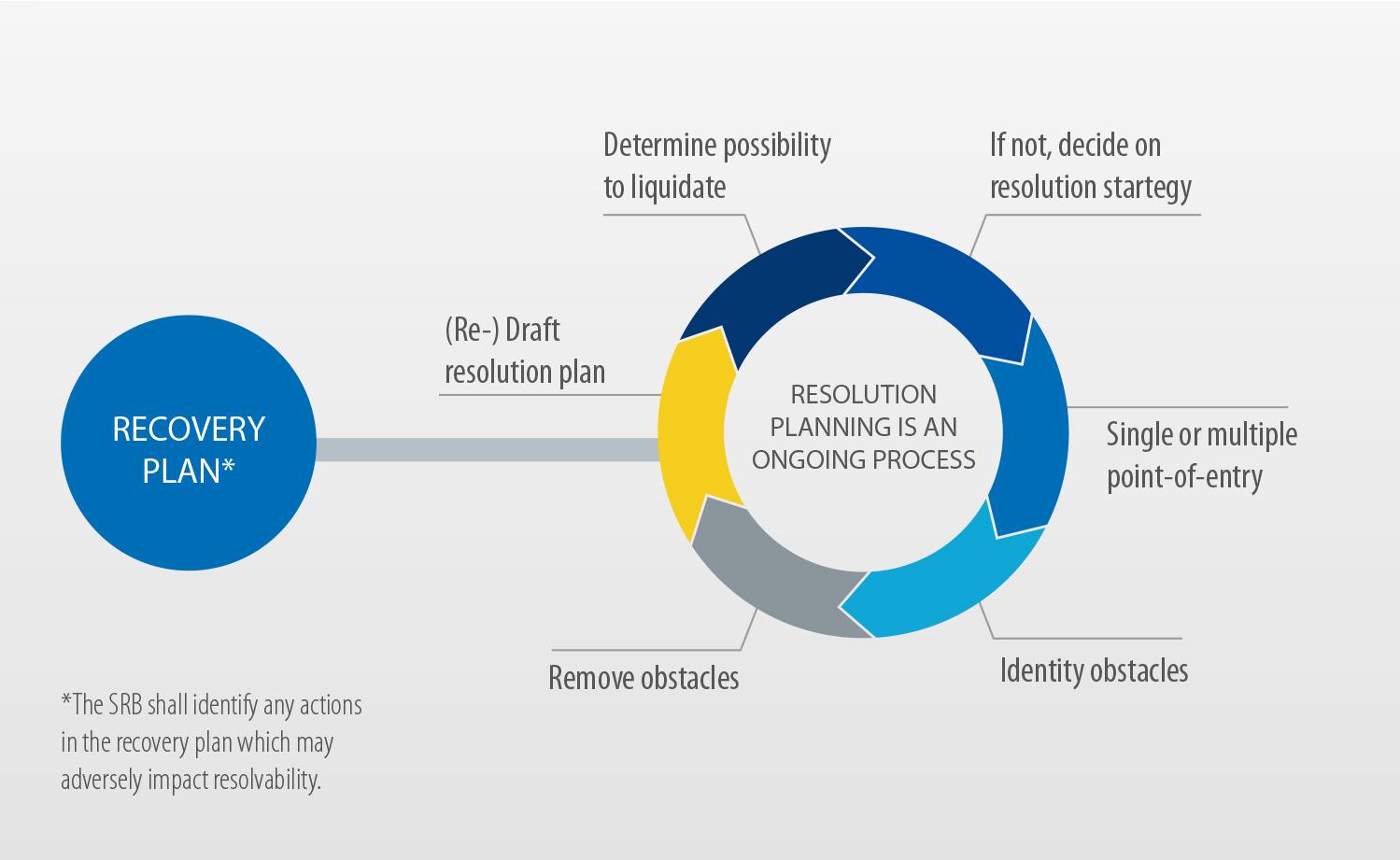 resolution_planning.jpg